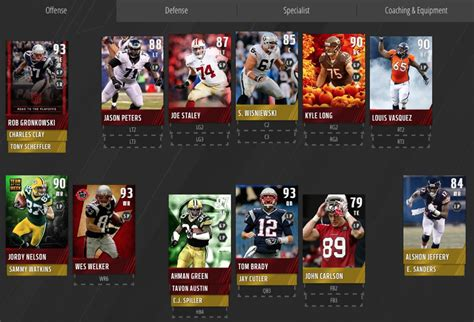 Rate my Madden 15 Ultimate Team/10   IGN Boards