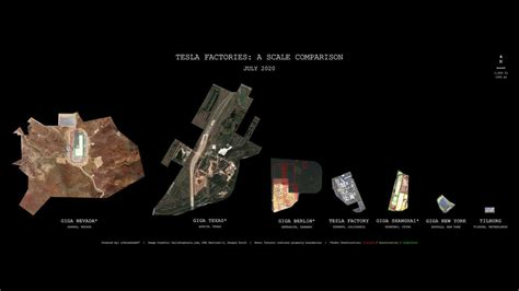 Giga Austin Is Massive: See How It Compares To Other Tesla
