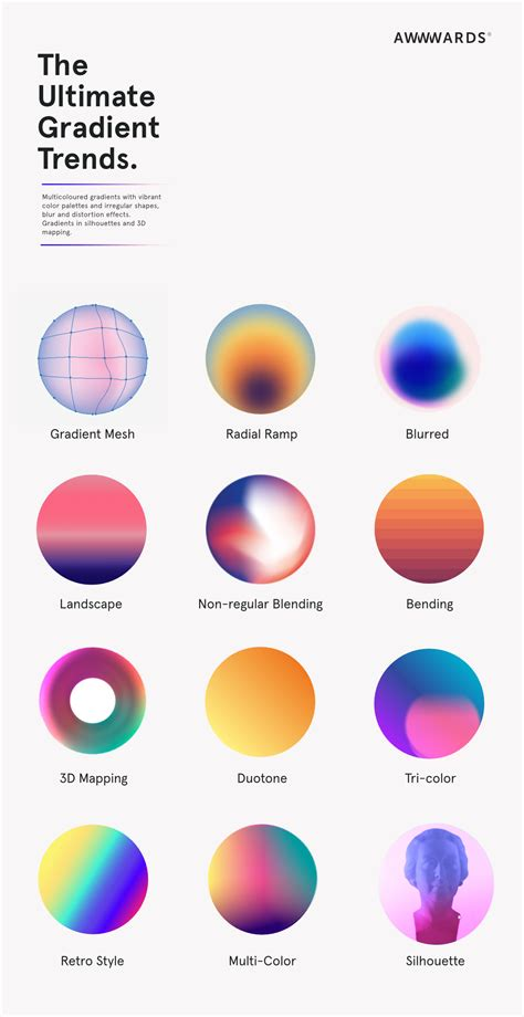 Current Gradients Tends in UX and Web Design | Break Free