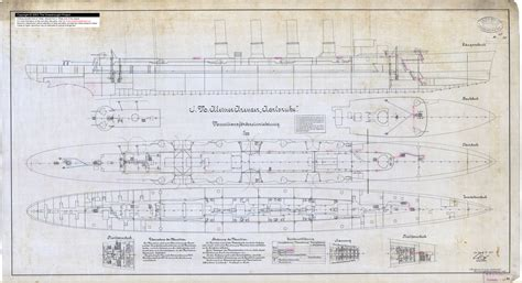 The Dreadnought Project